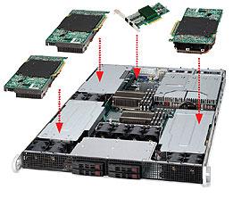 GPU Server 1026GT-TRF 1U 2S1366@QPT6 4,3PCI-E16g2(FH,2W