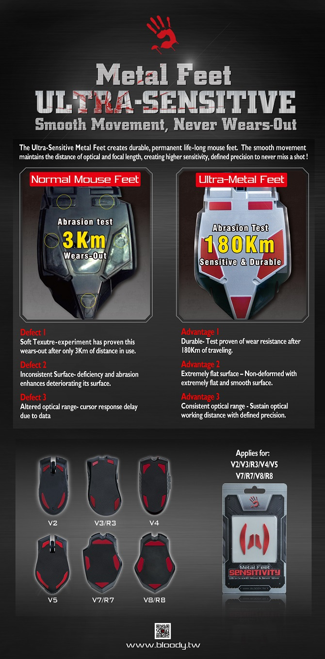 A4tech BLOODY V3 gaming mouse, 3200DPI, USB, CORE 2, Metal feets