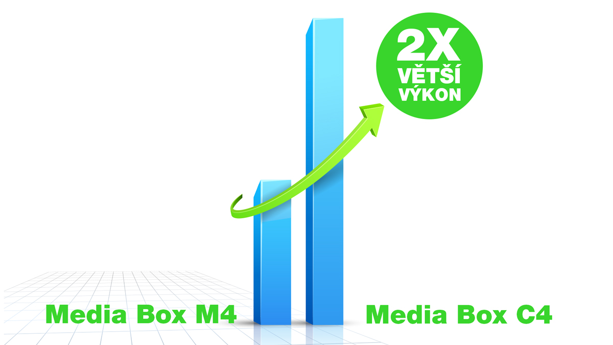 MultiMedia Box C4